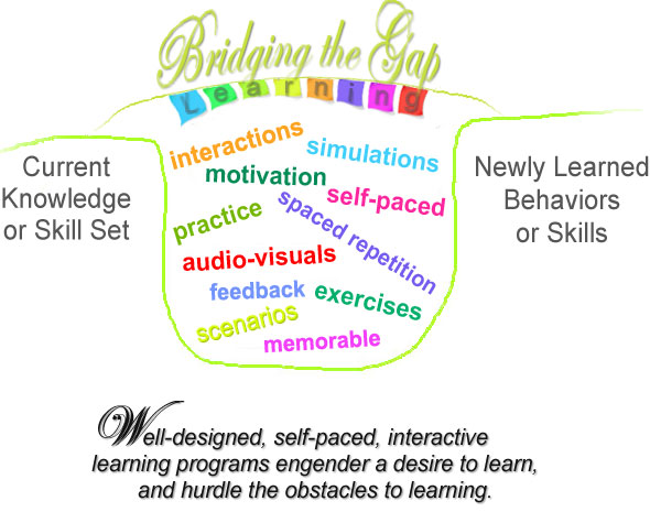 Bridging the Learning Gap